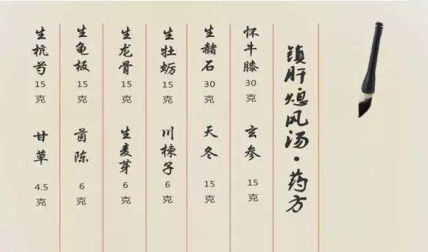 中醫界泰鬥張錫純的一張奇方,專門化解春季高血壓 第2张