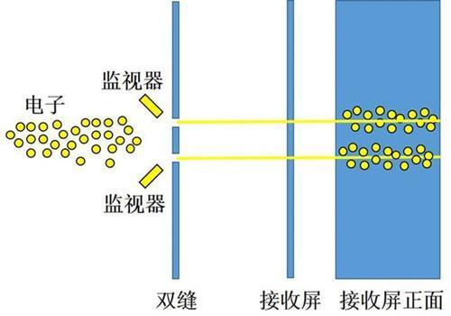 一項簡單的物理實驗,顛覆人類對宇宙的認知 第6张