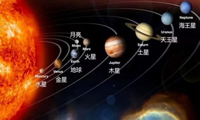宇宙中在可觀測的範圍內到底有多少個星系? 第1张