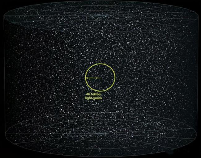 宇宙中在可觀測的範圍內到底有多少個星系? 第5张